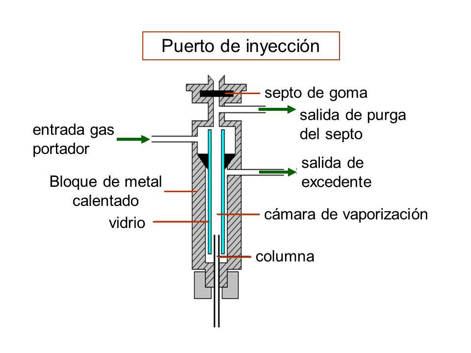 Puerto de inyección septo de goma salida de purga del septo