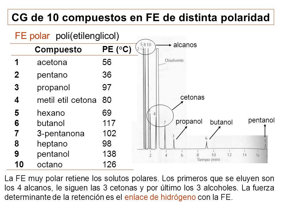 CG de 10 compuestos en FE de distinta polaridad