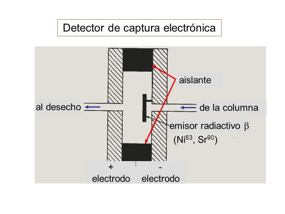 Detector de captura electrónica