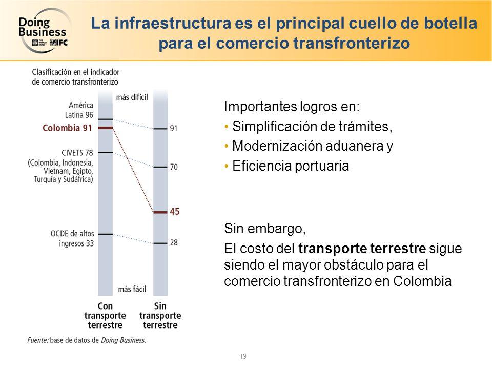 La infraestructura es el principal cuello de botella para el comercio transfronterizo
