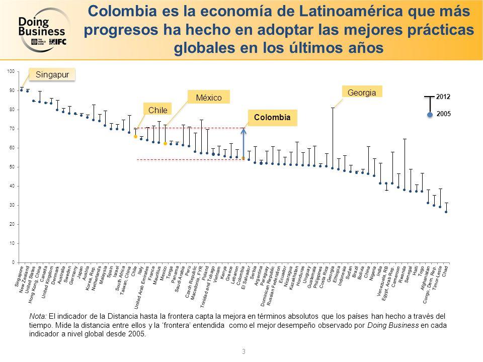 Colombia es la economía de Latinoamérica que más progresos ha hecho en adoptar las mejores prácticas globales en los últimos años