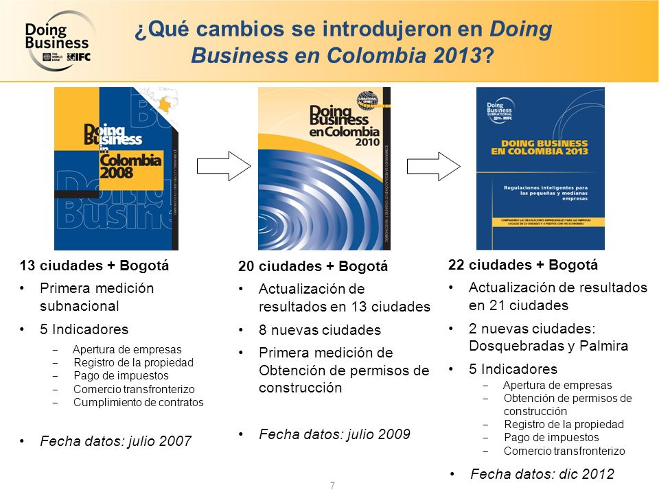 ¿Qué cambios se introdujeron en Doing Business en Colombia 2013