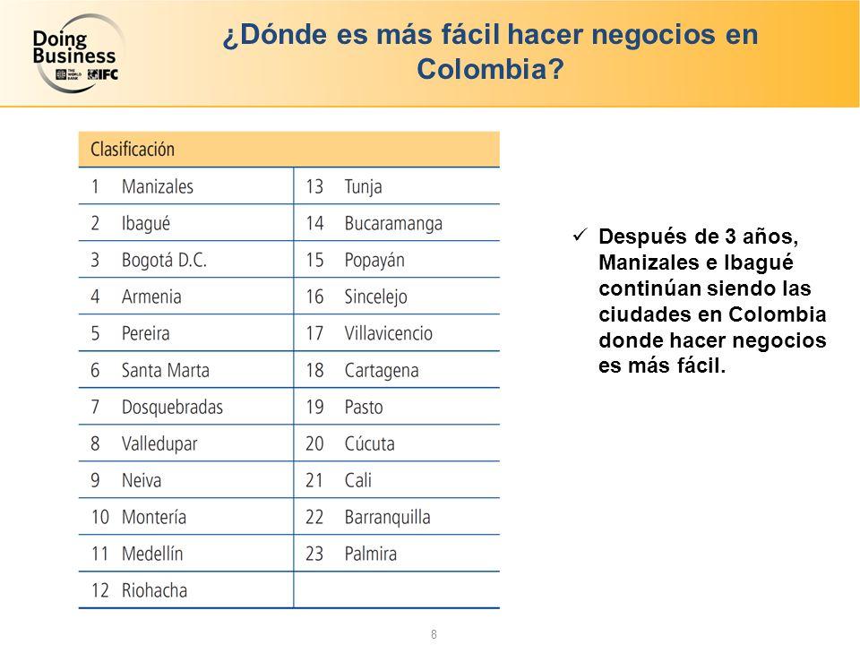 ¿Dónde es más fácil hacer negocios en Colombia