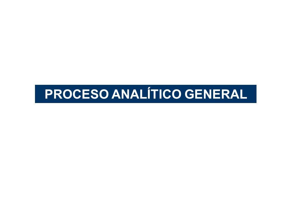 PROCESO ANALÍTICO GENERAL