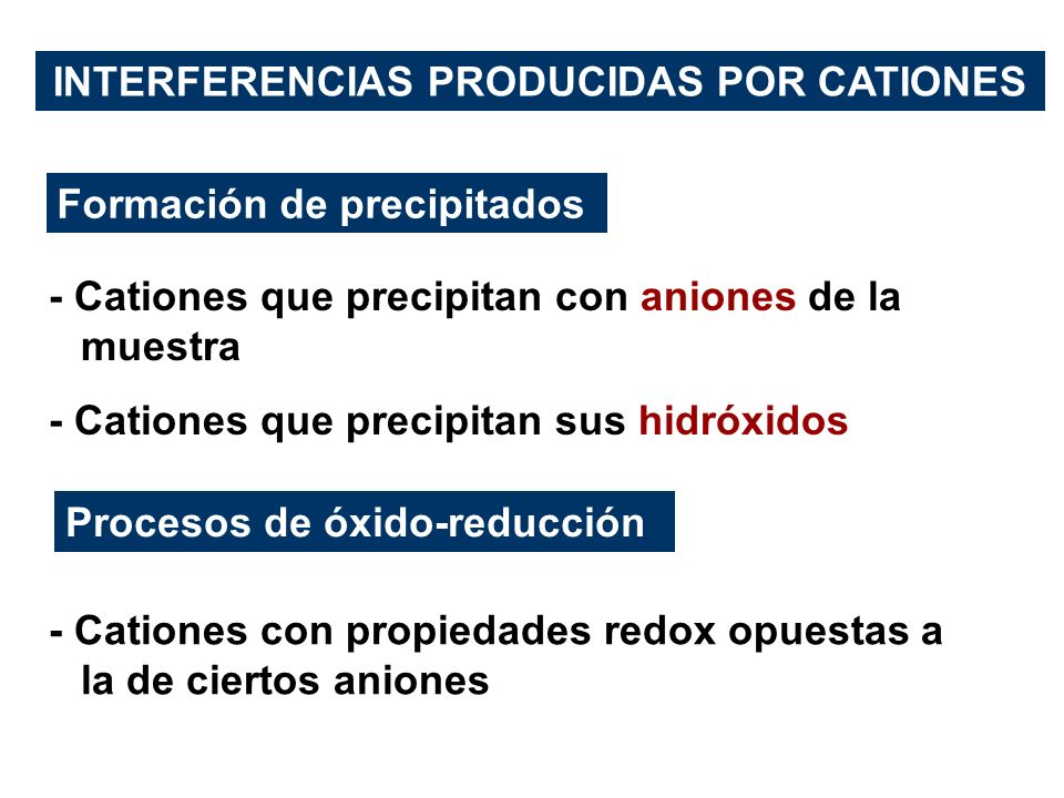 INTERFERENCIAS PRODUCIDAS POR CATIONES