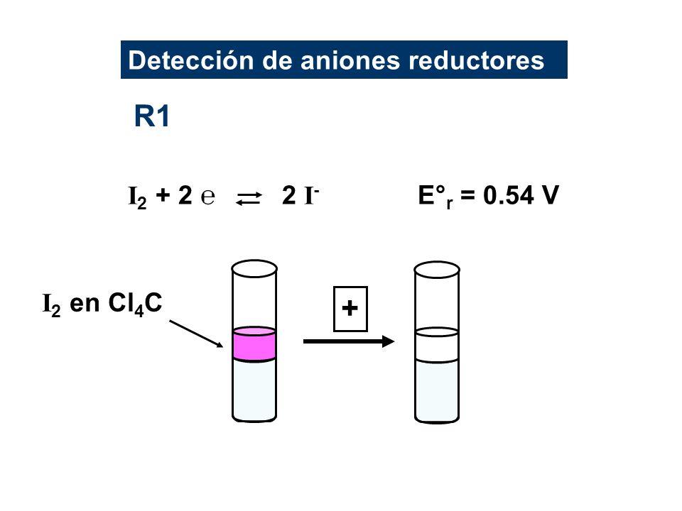 R1 + Detección de aniones reductores I2 + 2 ℮ 2 I- E°r = 0.54 V