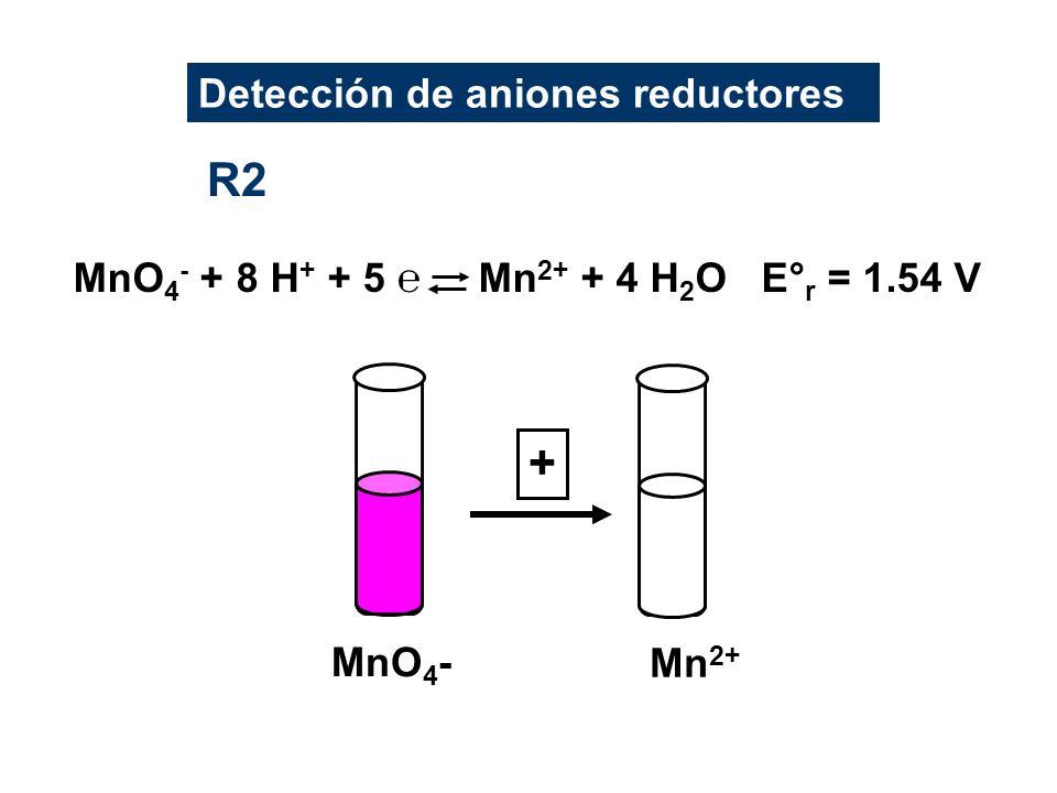 R2 + Detección de aniones reductores