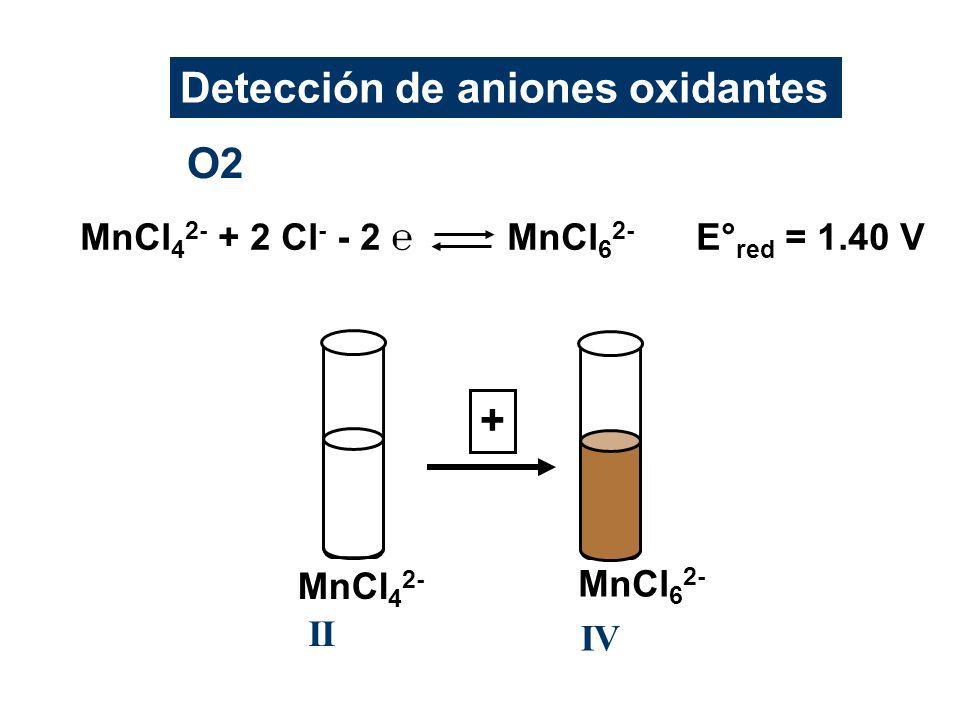 Detección de aniones oxidantes