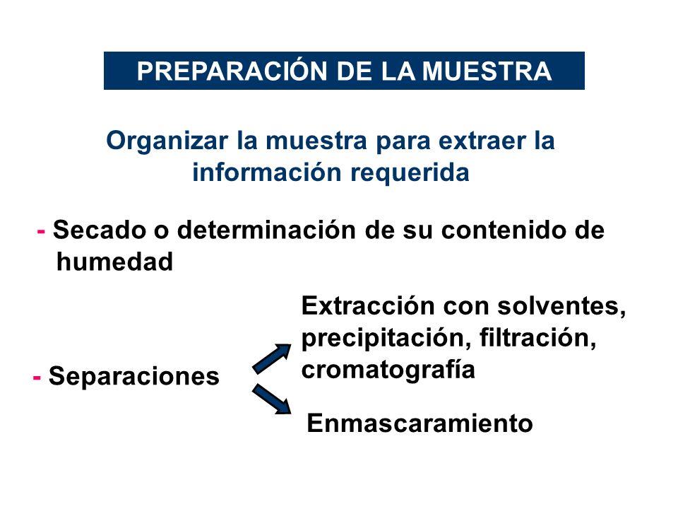 PREPARACIÓN DE LA MUESTRA