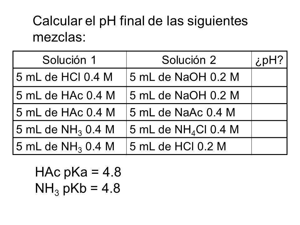 Calcular el pH final de las siguientes mezclas: