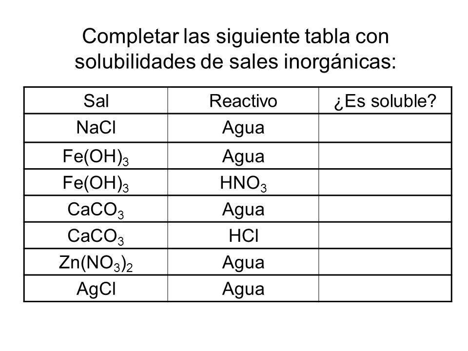 Completar las siguiente tabla con solubilidades de sales inorgánicas: