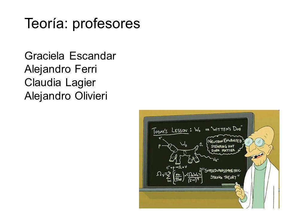 Teoría: profesores Graciela Escandar Alejandro Ferri Claudia Lagier