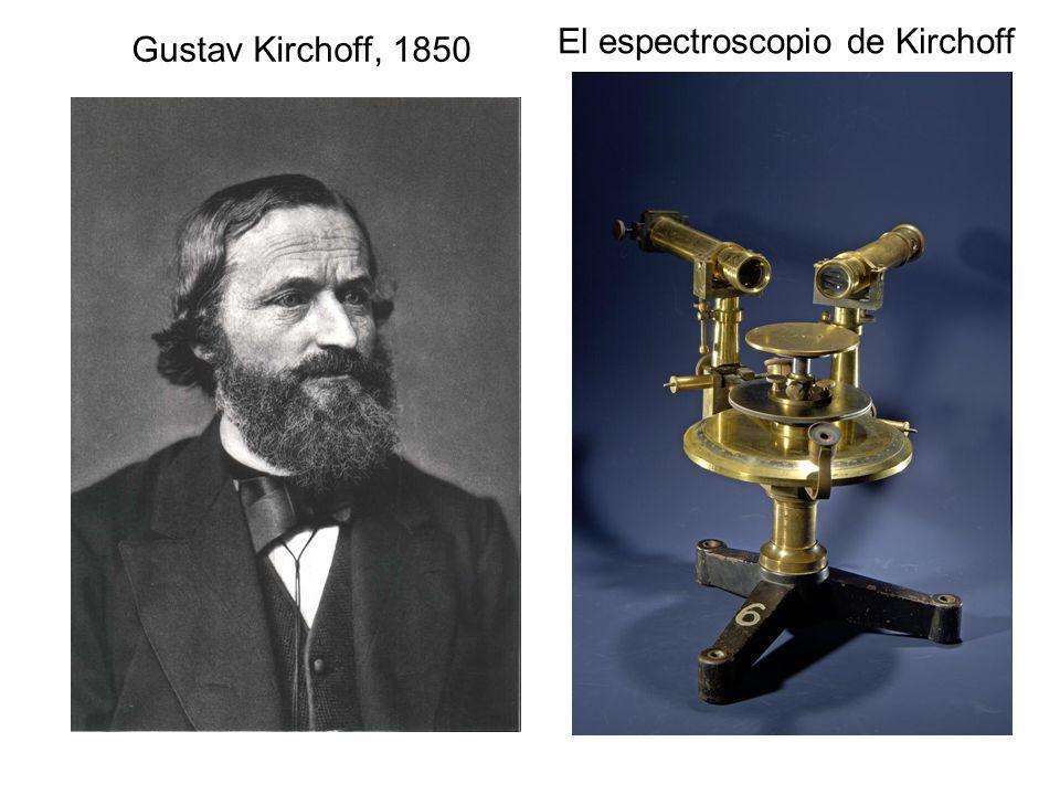 El espectroscopio de Kirchoff