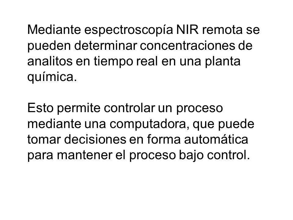 Mediante espectroscopía NIR remota se pueden determinar concentraciones de analitos en tiempo real en una planta química.