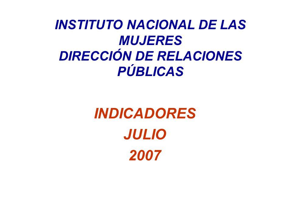 INSTITUTO NACIONAL DE LAS MUJERES DIRECCIÓN DE RELACIONES PÚBLICAS