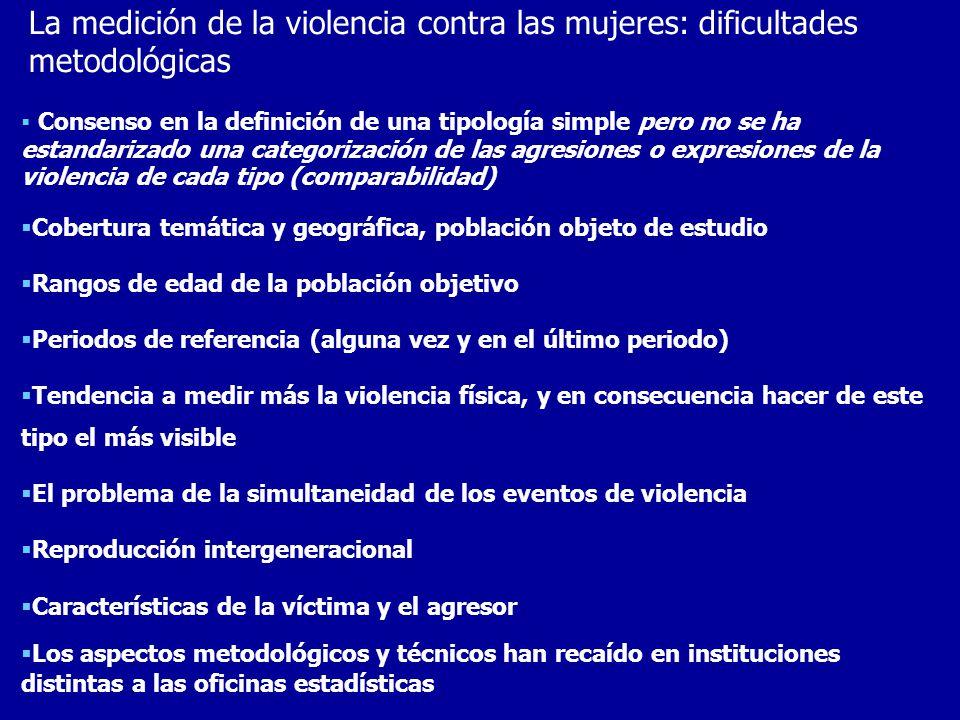 La medición de la violencia contra las mujeres: dificultades metodológicas