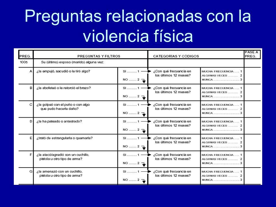 Preguntas relacionadas con la violencia física