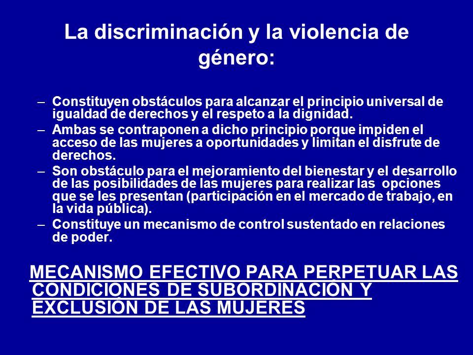 La discriminación y la violencia de género: