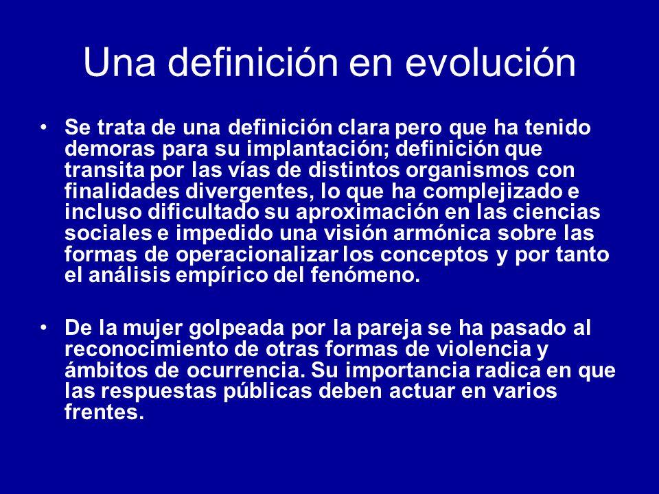 Una definición en evolución