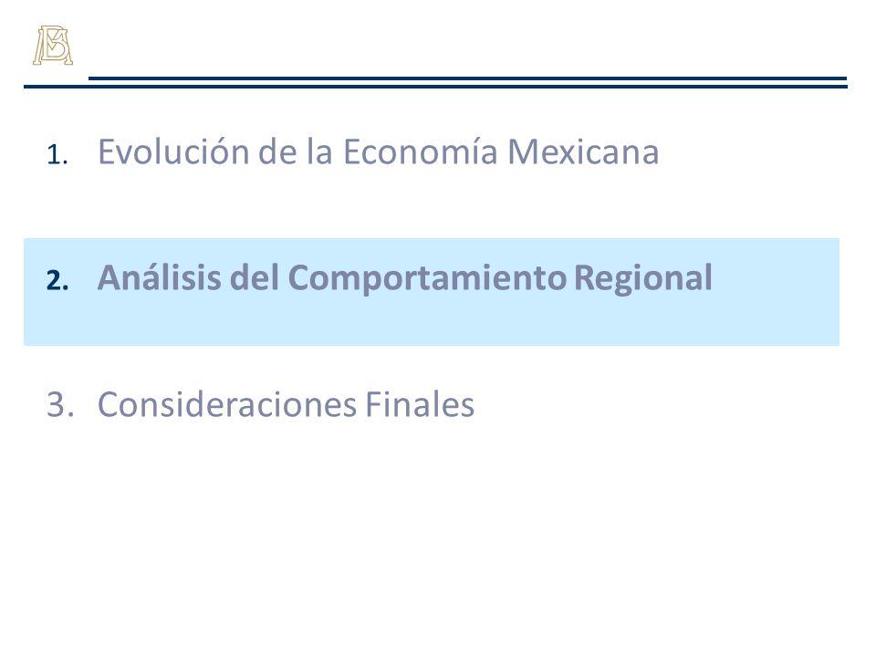 Evolución de la Economía Mexicana Análisis del Comportamiento Regional
