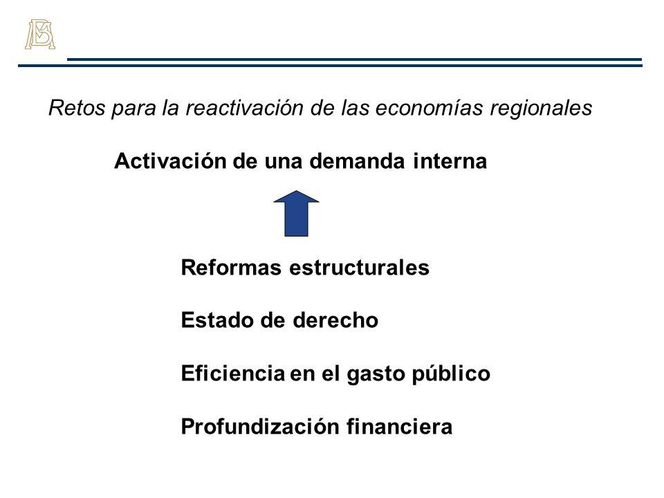 Retos para la reactivación de las economías regionales