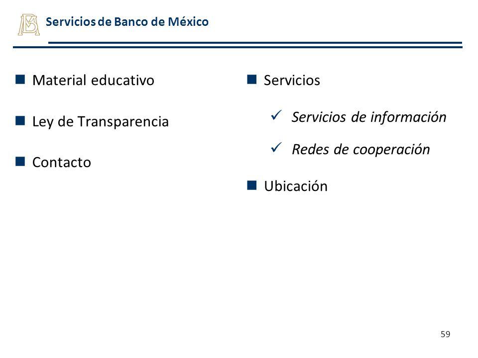 Servicios de Banco de México