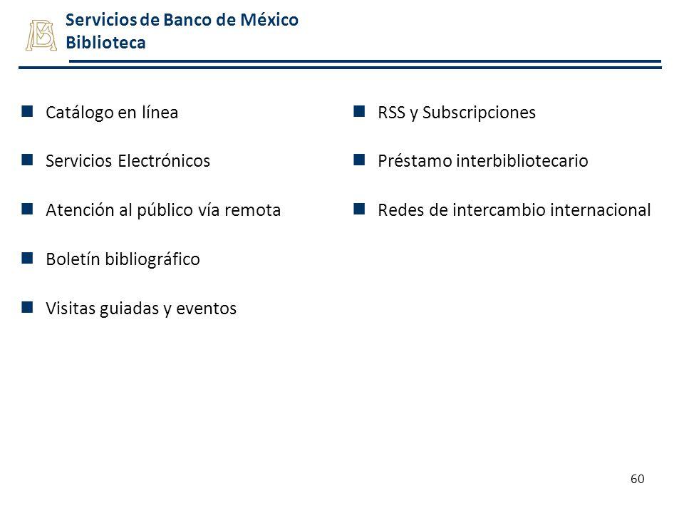 Servicios de Banco de México Biblioteca