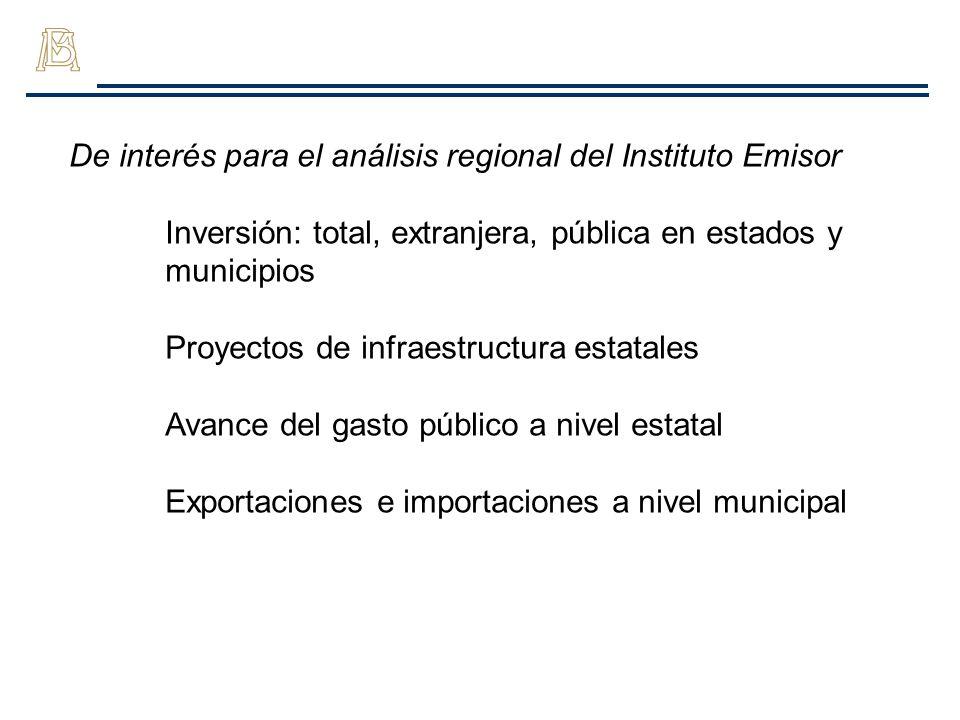 De interés para el análisis regional del Instituto Emisor