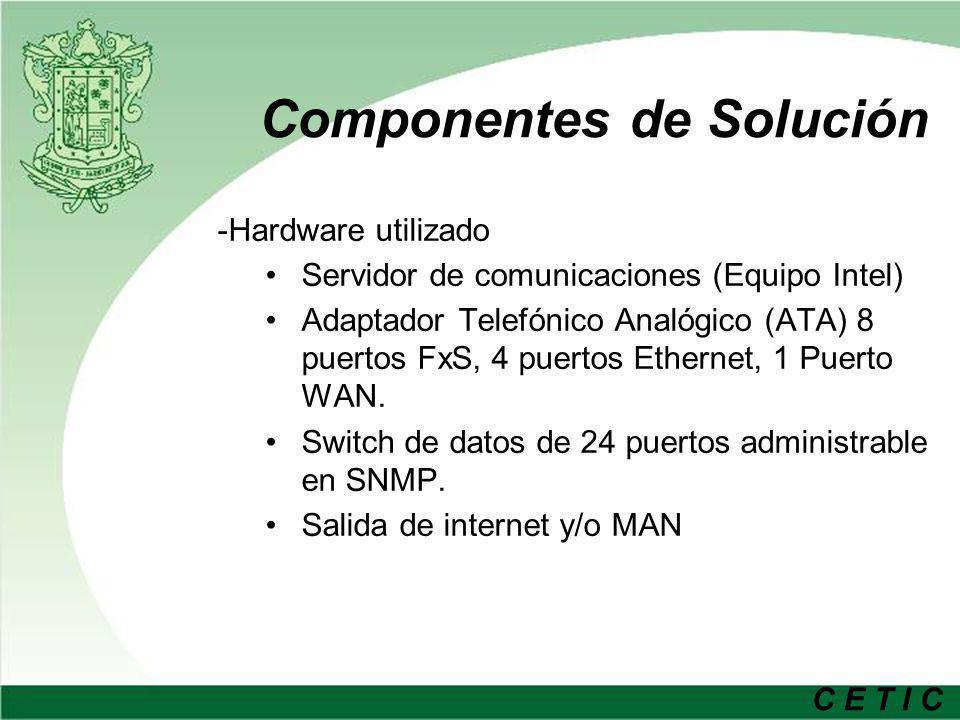 Componentes de Solución