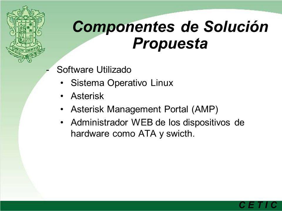 Componentes de Solución Propuesta