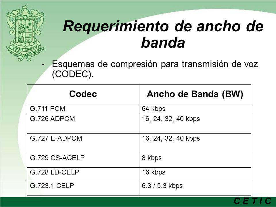 Requerimiento de ancho de banda