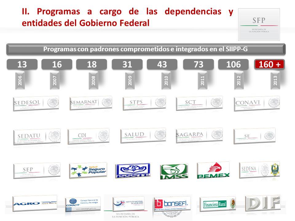 Programas con padrones comprometidos e integrados en el SIIPP-G