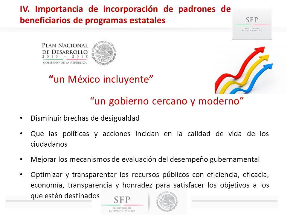 un México incluyente