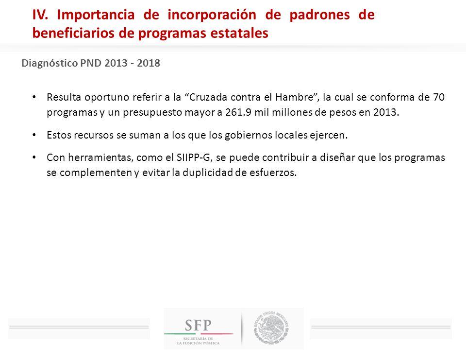 IV. Importancia de incorporación de padrones de beneficiarios de programas estatales