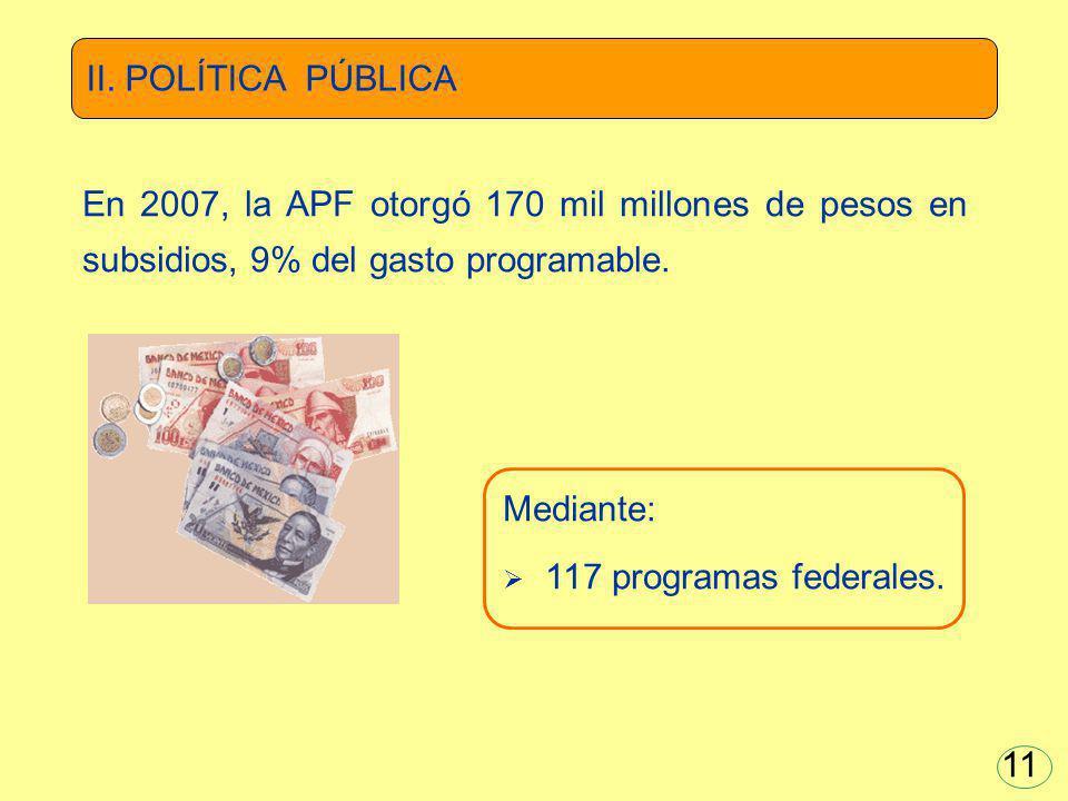 II. POLÍTICA PÚBLICA En 2007, la APF otorgó 170 mil millones de pesos en subsidios, 9% del gasto programable.