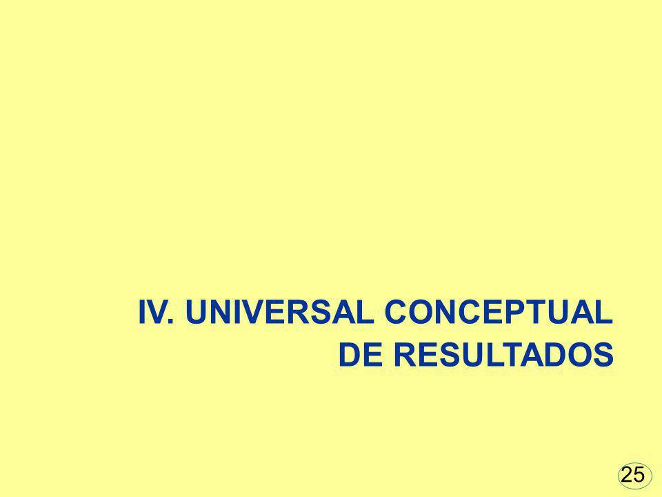 IV. UNIVERSAL CONCEPTUAL