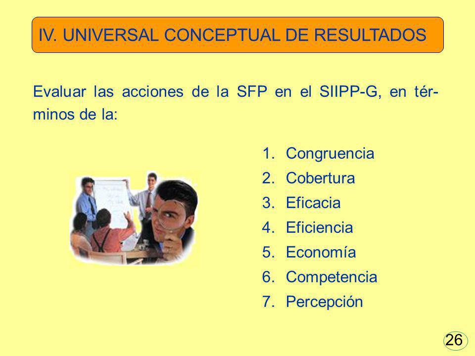 IV. UNIVERSAL CONCEPTUAL DE RESULTADOS