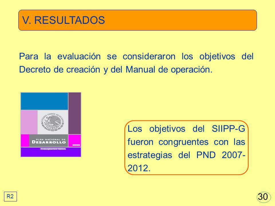 V. RESULTADOS Para la evaluación se consideraron los objetivos del Decreto de creación y del Manual de operación.