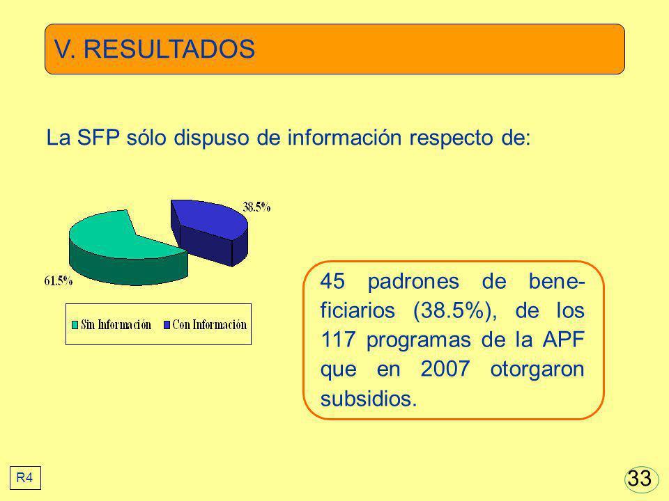 V. RESULTADOS La SFP sólo dispuso de información respecto de: