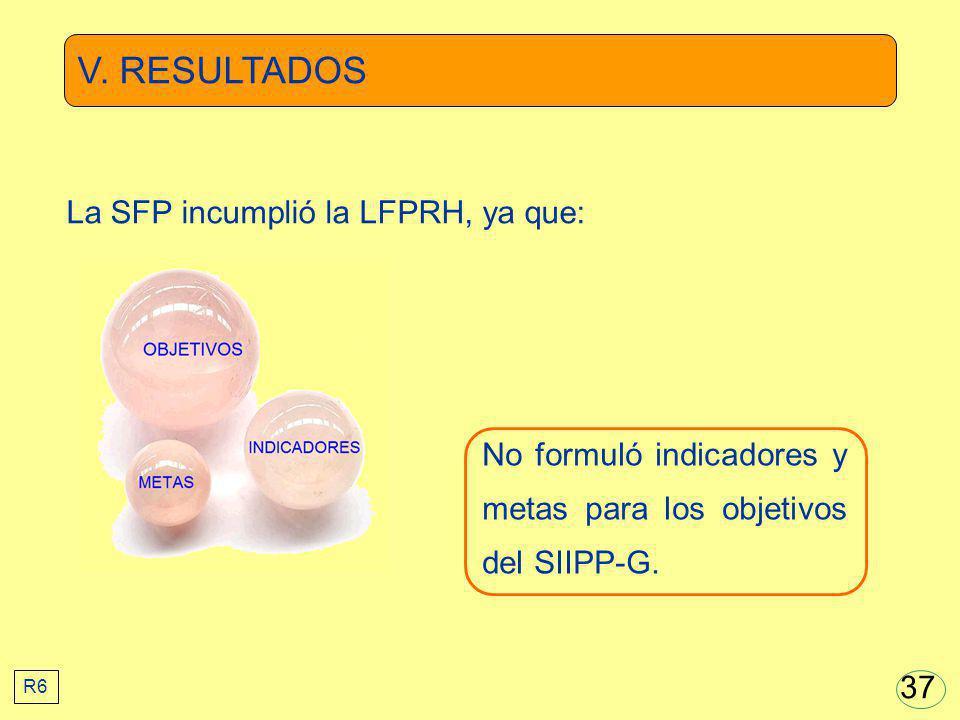 V. RESULTADOS La SFP incumplió la LFPRH, ya que: