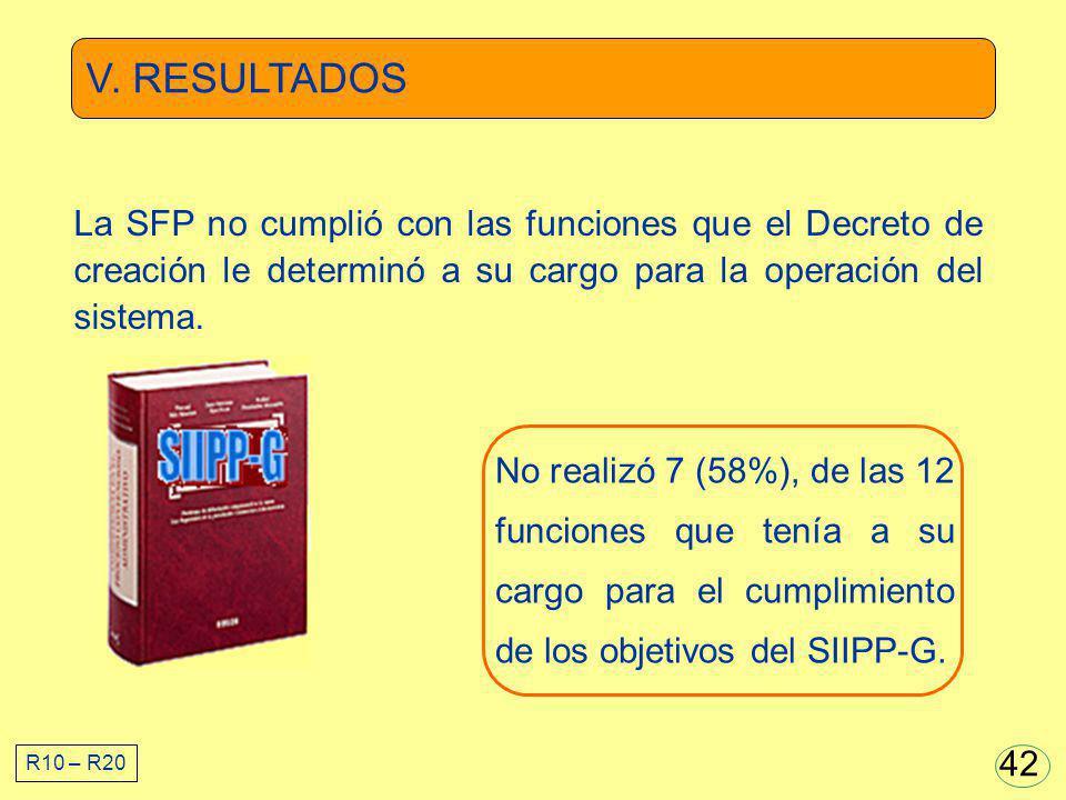 V. RESULTADOS La SFP no cumplió con las funciones que el Decreto de creación le determinó a su cargo para la operación del sistema.