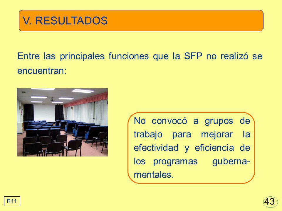 V. RESULTADOS Entre las principales funciones que la SFP no realizó se encuentran: