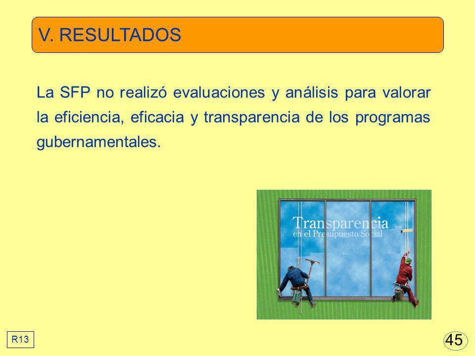 V. RESULTADOS La SFP no realizó evaluaciones y análisis para valorar la eficiencia, eficacia y transparencia de los programas gubernamentales.