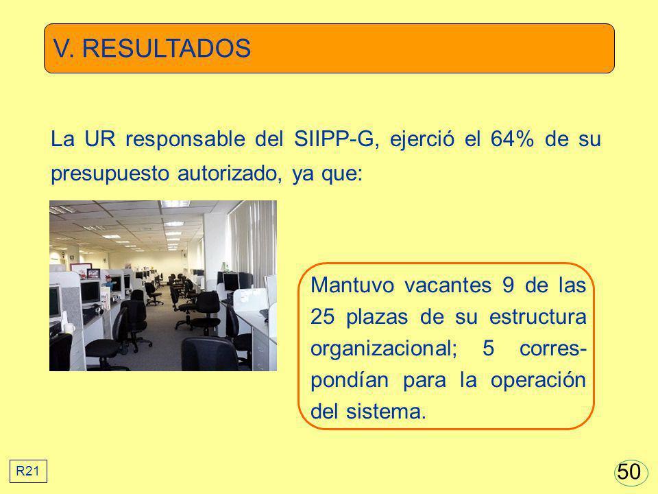V. RESULTADOS La UR responsable del SIIPP-G, ejerció el 64% de su presupuesto autorizado, ya que:
