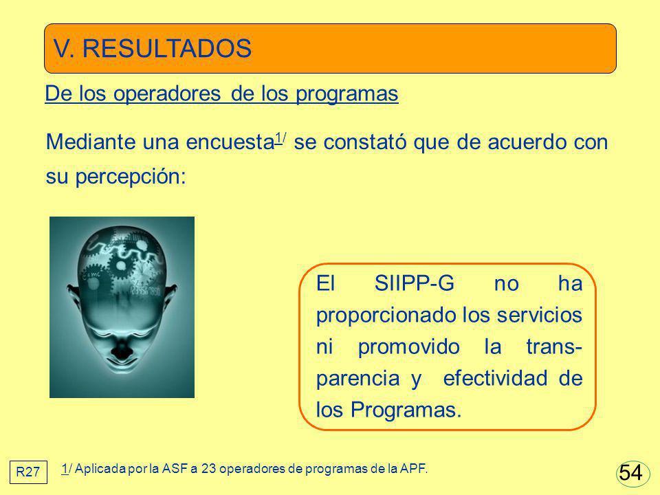 V. RESULTADOS De los operadores de los programas