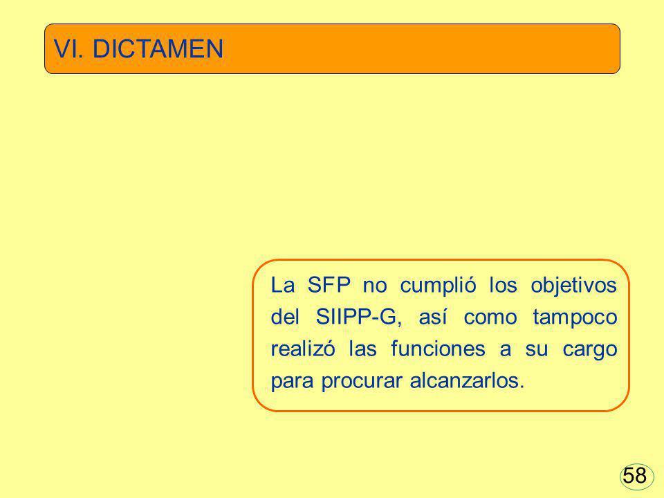 VI. DICTAMEN La SFP no cumplió los objetivos del SIIPP-G, así como tampoco realizó las funciones a su cargo para procurar alcanzarlos.