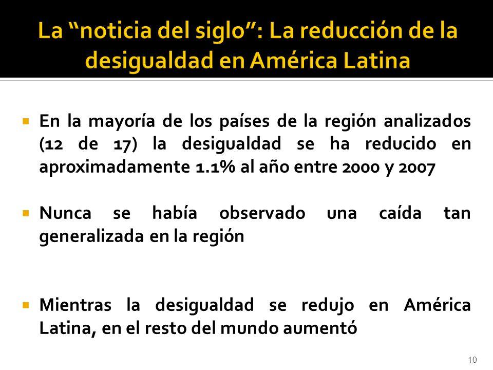 La noticia del siglo : La reducción de la desigualdad en América Latina