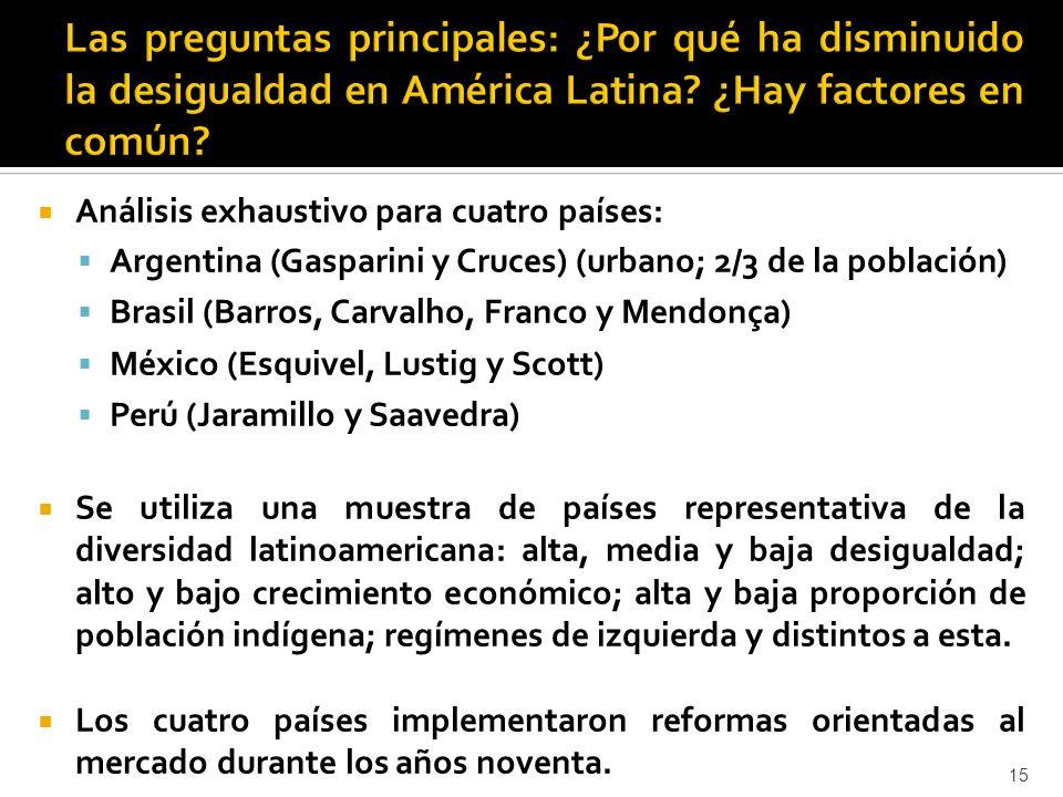 Las preguntas principales: ¿Por qué ha disminuido la desigualdad en América Latina ¿Hay factores en común