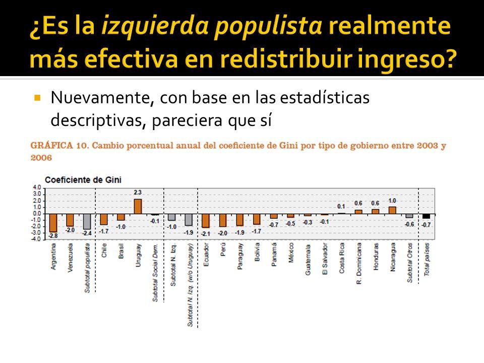 ¿Es la izquierda populista realmente más efectiva en redistribuir ingreso