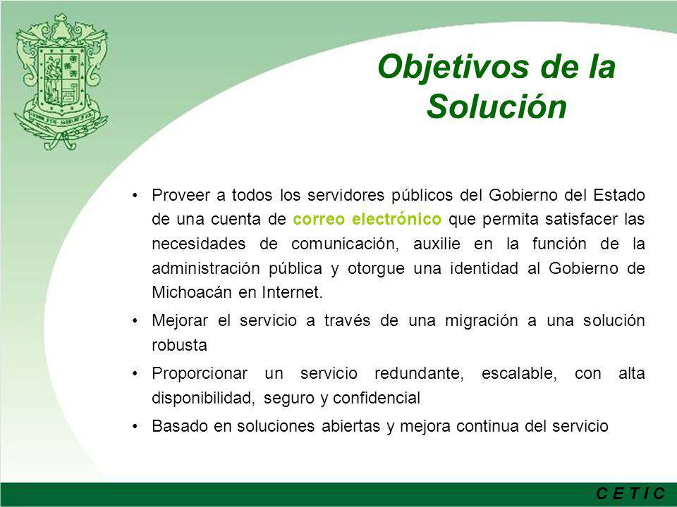 Objetivos de la Solución